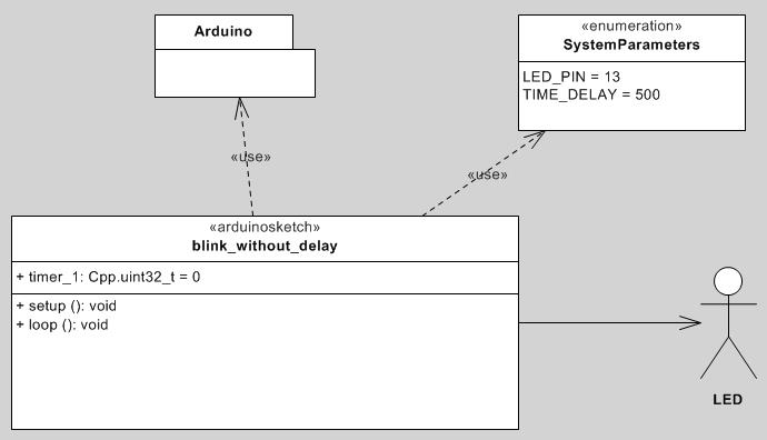 Using uml for integrated arduino or other embedded